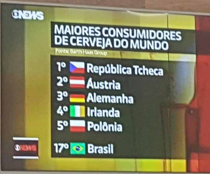 Vergonha para o Brasil