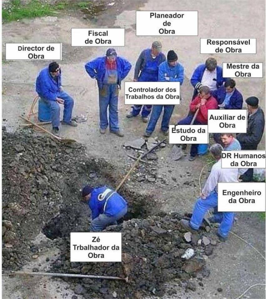 Brasileiros no trabalho