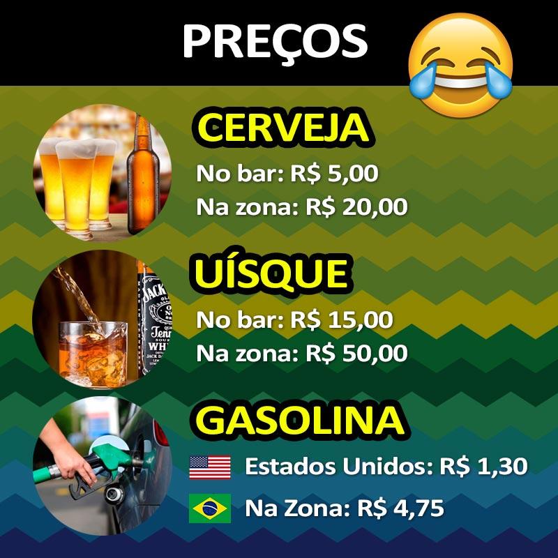 No Brasil tudo é mais caro!