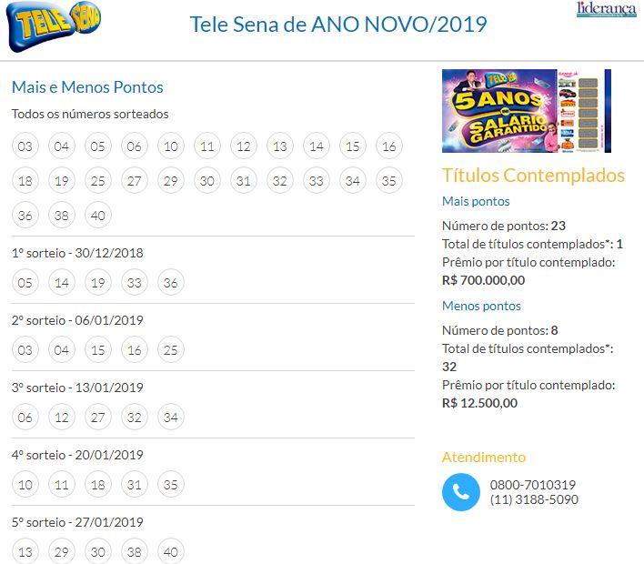 Resultado Tele Sena de Ano Novo 2019