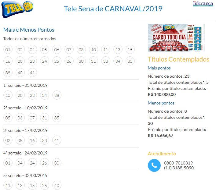 Resultado Tele Sena de Carnaval 2019