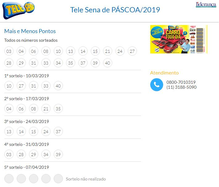 Resultado Tele Sena de Páscoa 2019